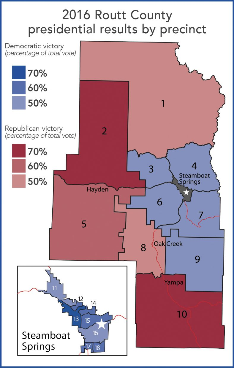 2016 Routt County presidential results by precinct