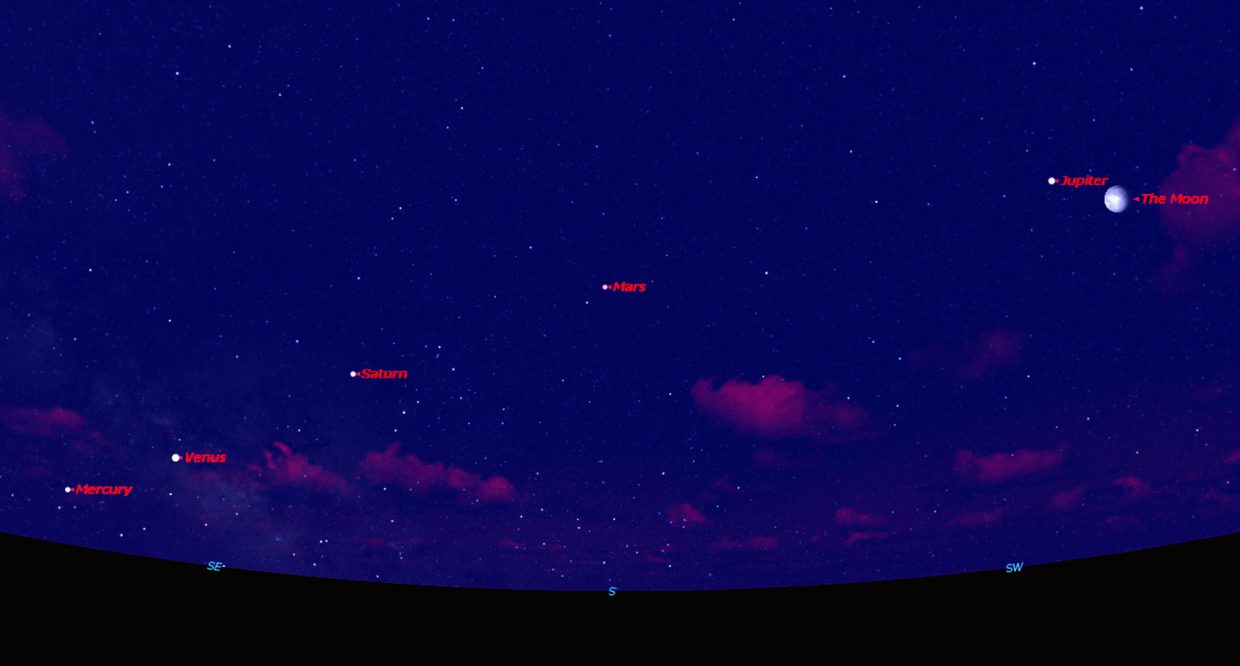 Early risers this week can see all five naked-eye planets at once, plus the moon, before sunrise. This image, generated with Starry Night software, simulates the view facing south at 6:15 a.m. Wednesday, Jan 27. The moon will appear beside each of the other planets in the mornings ahead.