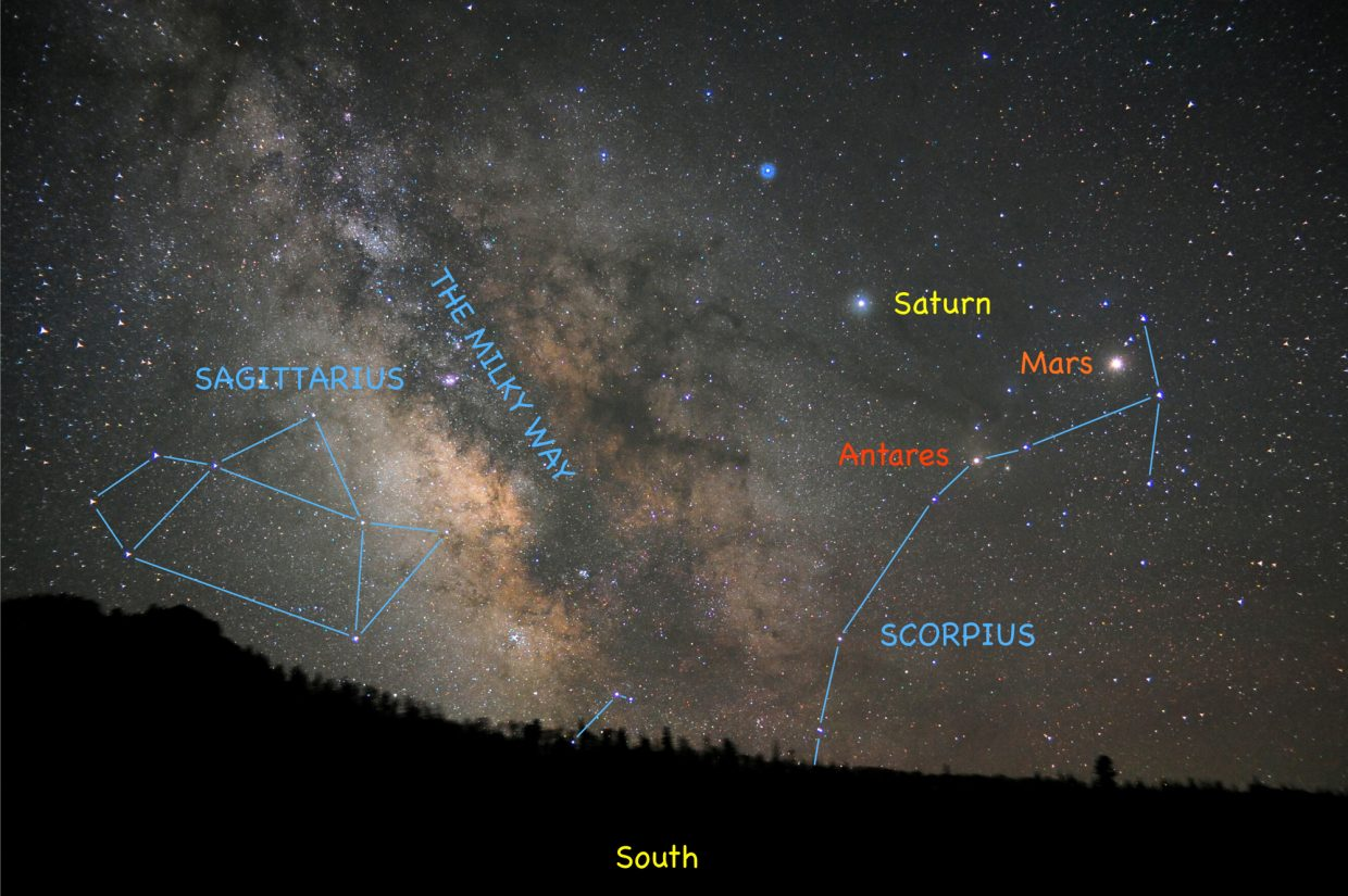 The dazzling Red Planet, Mars, is approaching Earth and growing brighter in our night sky this month. Look for it rising above the mountains to the southeast about10 p.m. each night in the constellation of Scorpius. By midnight, both Mars and Saturn will be shining together high in the south. Mars will be closer to Earth on May 30 than it has been for over a decade.