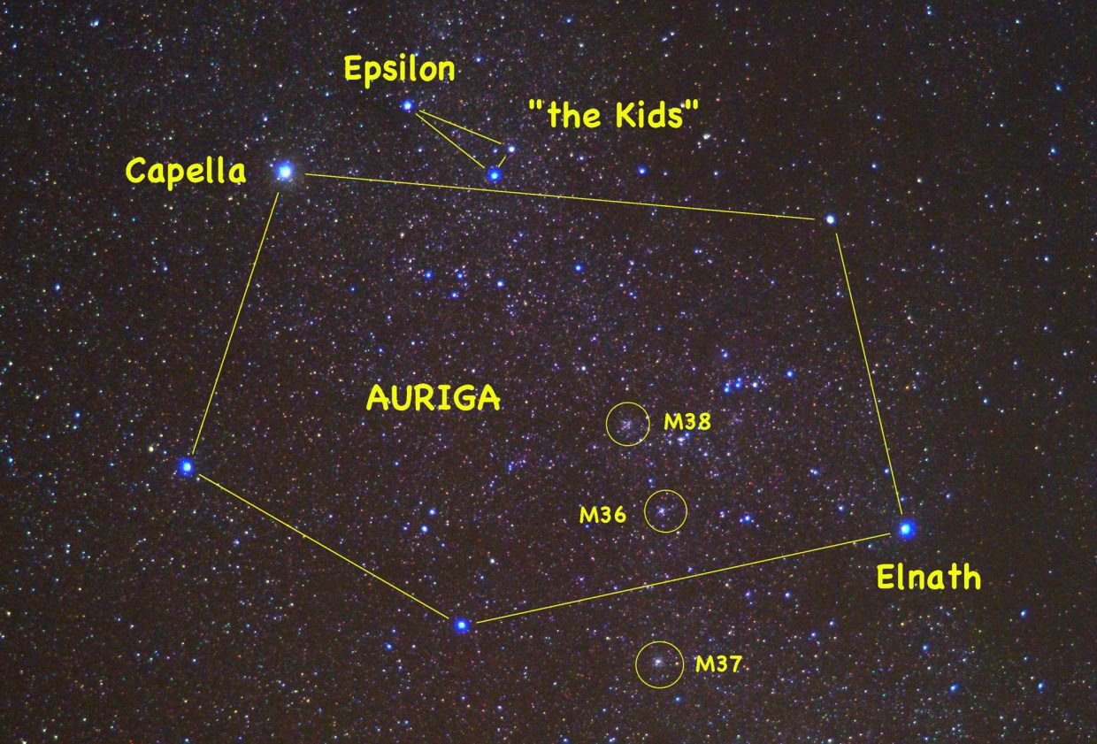 """The distinctive pentagon shape of Auriga, the Charioteer, crests our northeastern mountains during the early evening hours this month. Look for the """"Nanny Goat,"""" Capella, with her three """"kids"""" nearby. Use binoculars or a small telescope to explore the three glittering star clusters M36, M37 and M38."""