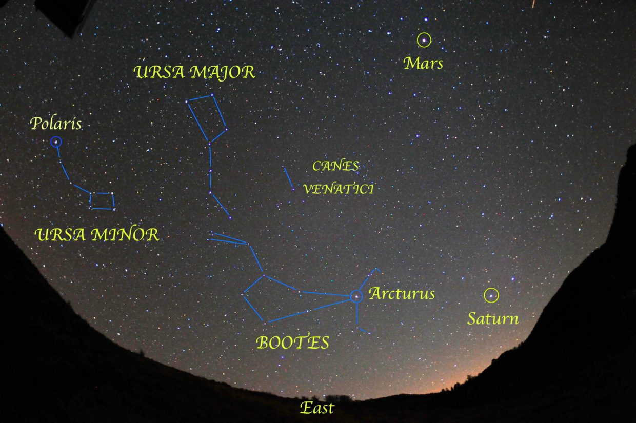 You can locate Bootes, the bear chaser, high up in our northeastern sky around 9:30 p.m. this month. Just follow the arc of the Big Dipper's handle to the bright star Arcturus and then trace out the kite-shaped figure of Bootes. (Photo by Jimmy Westlake, 2012)