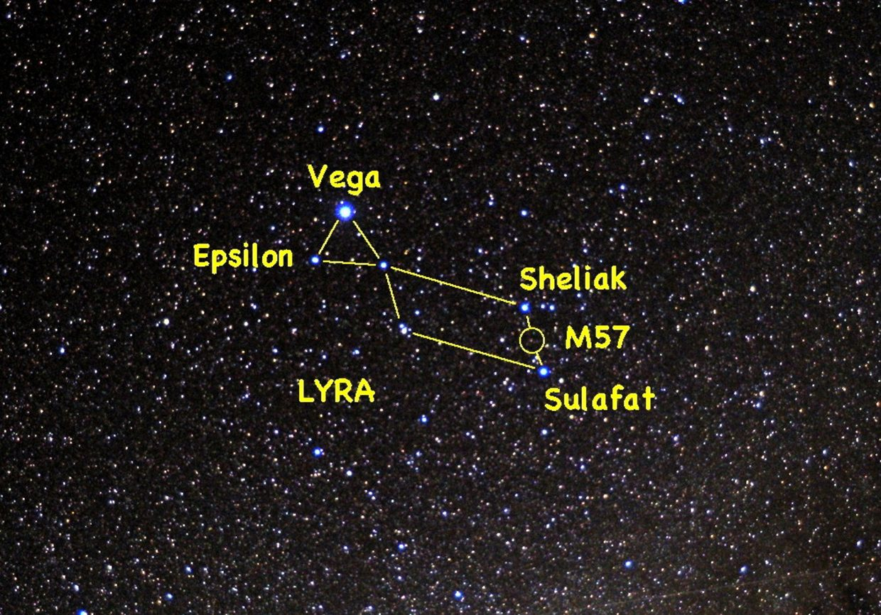 Look for the bright star Vega and its constellation of Lyra, the Harp, rising in the northeastern sky after darkness falls this month. Some excellent telescopic targets in this constellation are the famous quadruple star Epsilon Lyrae and the even more famous Ring Nebula.