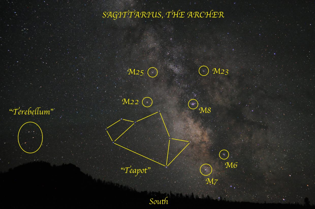 """The teapot-shaped outline of Sagittarius, the Archer, appears almost due south at about 11 p.m. in late July. Sweep the area around the """"teapot"""" with your binoculars to discover a treasure trove of star clusters and nebulae."""