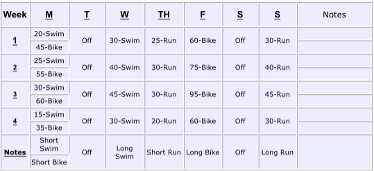 Get ready for racing season with a few tips from Explore's Health and Fitness contributor Sarah Coleman. Here is a training schedule for a Triathlon.