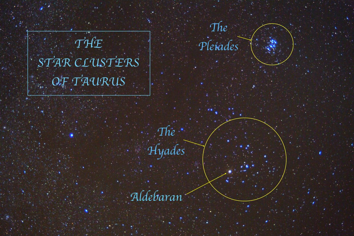 Look for the V-shaped Hyades star cluster, with the bright star Aldebaran superimposed, and the little dipper-shaped Pleiades star cluster about halfway up in the eastern sky around 7:30 p.m. in early December. Ordinary binoculars will show you dozens more stars than your eyes alone can see.