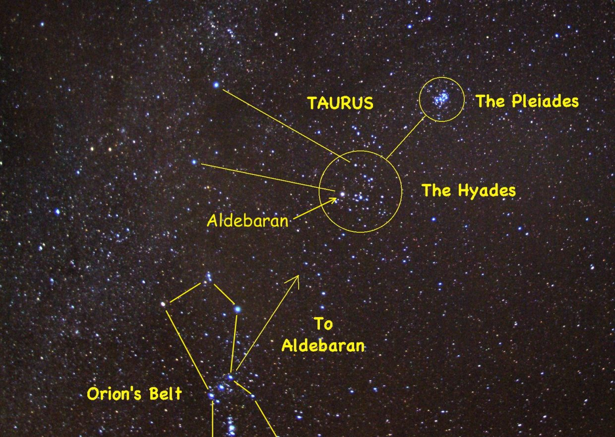 The bright star Aldebaran will be eclipsed by the first quarter moon early in the evening March 4. The event can be observed with the unaided eye, although binoculars or a small telescope will enhance the view. Aldebaran represents the glaring eye of Taurus, the Bull, in the sky and can be located by following a line upward through the three stars of Orion's Belt.