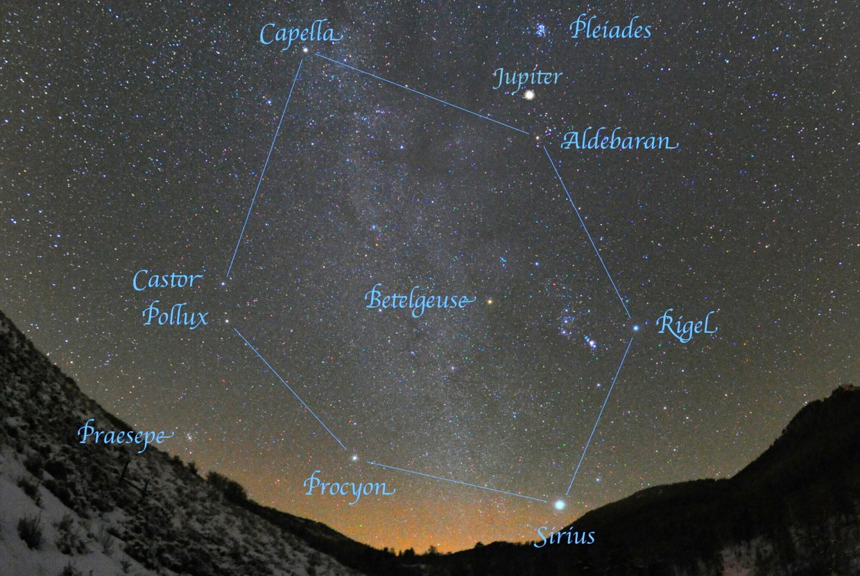 Winter's hexagon of bright stars nearly fills the eastern half of the sky at about 9 p.m. in late December. When this image was captured in December 2010, the dazzling planet Jupiter was also in the scene but since has moved on far to the east of the Winter Hexagon.