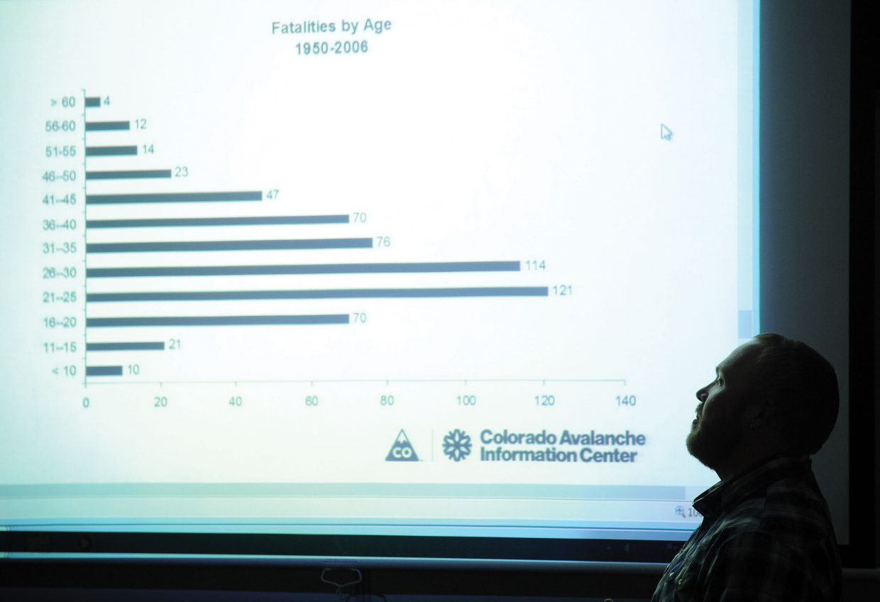 Colorado Mountain College instructor Cody Perry shares statistics during the class portion of an Avalanche Awareness and Safety Level I class. Students also trekked into the backcountry, where they practiced scenarios that reinforced what they learned in the classroom.