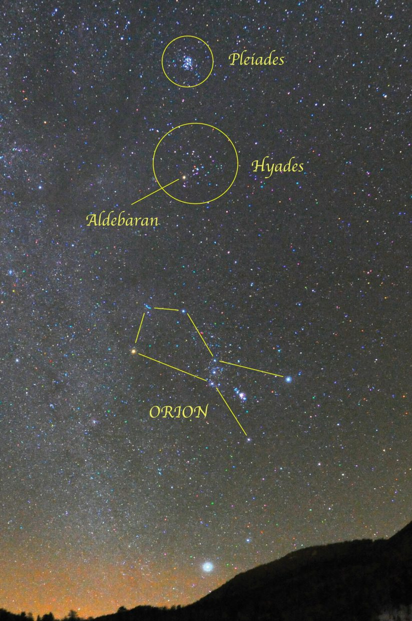 An imaginary line drawn upward through the three stars of Orion's Belt will lead you to the bright star Aldebaran, the eye of Taurus the Bull, and to two beautiful star clusters: the Hyades and the Pleiades.