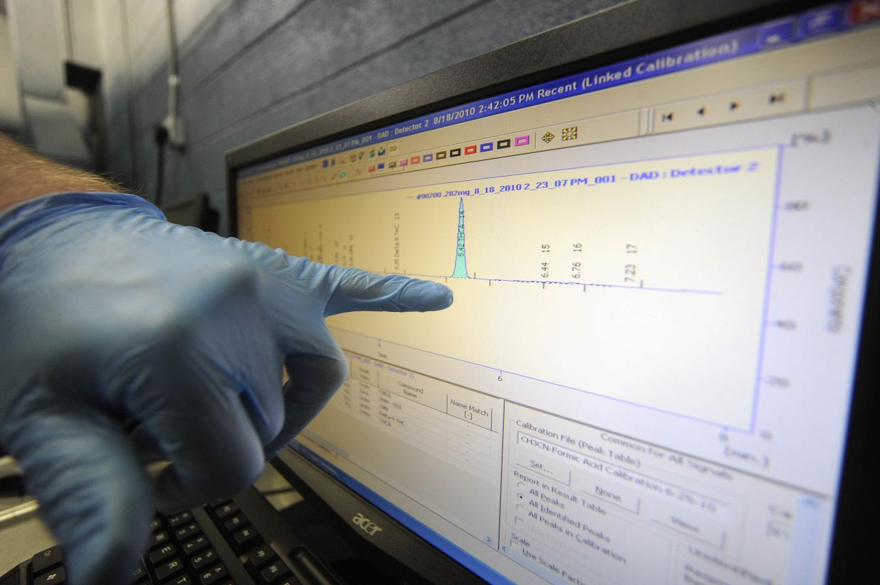 A high-performance liquid chromatograph sends information to a computer, where the percentage of each cannabinoid in a marijuana sample can be determined and the marijuana can be labeled.