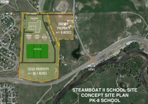 3 options for a new school in Steamboat II presented at community meeting